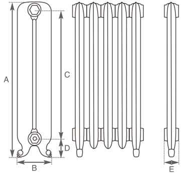 Duchess 2 column radiator measurements